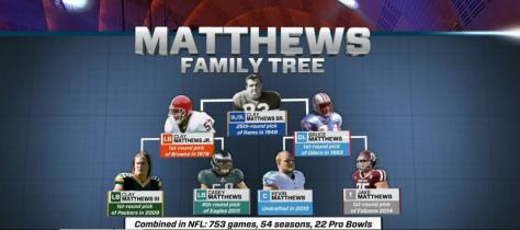 Matthews-Family-Tree-thumb-800x355-45906